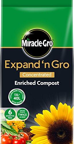 miracle-gro-119424kompost-schwarz