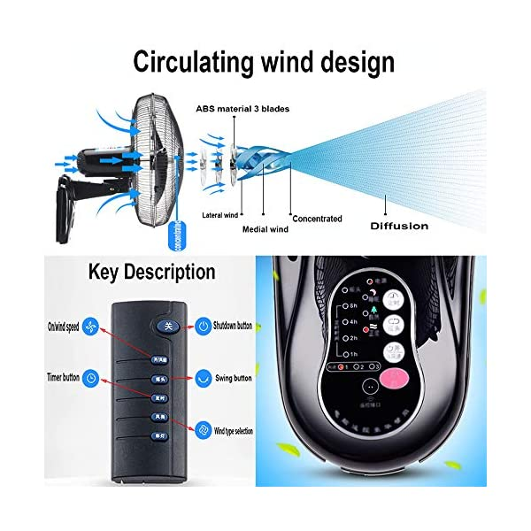 Wall-Fan-ALY-18-Pulgadas-Montado-En-La-Pared-Ventilador-Oscilante-Ventilador-De-RefrigeraciN-60w-Motor-NCleo-De-Cobre-con-Temporizador-15h-Remoto-para-La-OficinaComercial