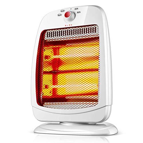 Kleine Heizgeräte, energiesparende elektrische Heizgeräte für den Haushalt, elektrische Heizgeräte, Heizgeräte, heiße und kleine Elektroherde