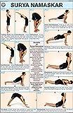 Surya Namaskar Yoga Chart (50x75cm)