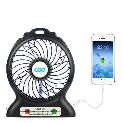 Preisvergleich Produktbild Tischventilator, COO Mini USB Ventilator mit auch Power bank Funktion, gilt für Reise, Zuhause, Büro und Schreibtisch (Schwarz)