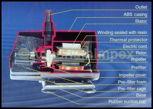 RESUN KING-6 Filterpumpe Pumpe 8500 L/H - 4