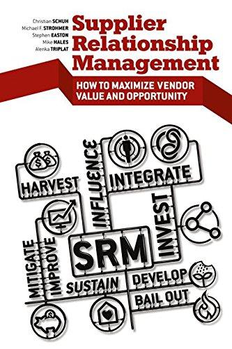 Preisvergleich Produktbild Supplier Relationship Management: How to Maximize Vendor Value and Opportunity