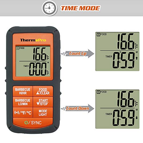ThermoPro TP08 Funk-Grillthermometer Set - 5