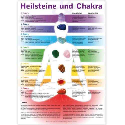 Heilsteine und Chakra Poster A3. Chakra Steine Poster - ORIGINAL vom Aktuelle Medien Verlag (Chakra Energie, Steine)