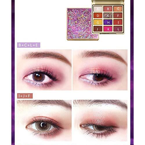 wyxhkj Ombre à paupières Novo maquillage fard à paupières palette de fards à paupières cosmétique fard à paupières 12 couleurs (A)