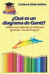 ¿Qué es un diagrama de Gantt?: Comprender y utilizar con eficacia el software libre Gantt Project para la gestión de proyectos (eGuide Education)