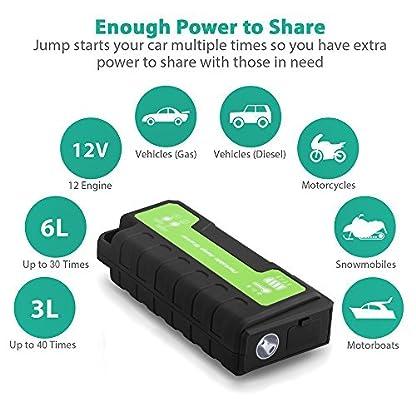 51mawDm7M0L. SS416  - Maxesla Jump Starter de 18000mAh, 850A Batería Arrancador de Coche (Batería Externa Recargable, LED Flashlight,smartphones, tablets pc)
