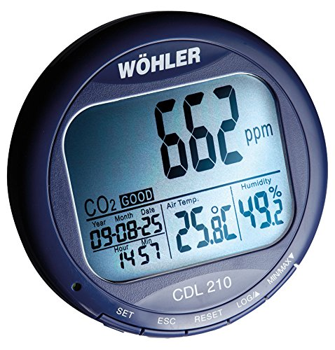 wohler-6648-cdl-210-visualizador-grabador-de-co2