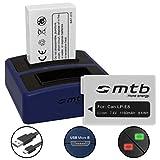 2 Akkus [1160 mAh] + Dual-Ladegerät Compact (USB) für Canon LP-E8 / EOS 700D, 650D, 600D, 550D - inkl. Micro-USB-Kabel (2 Akkus gleichzeitig ladbar)