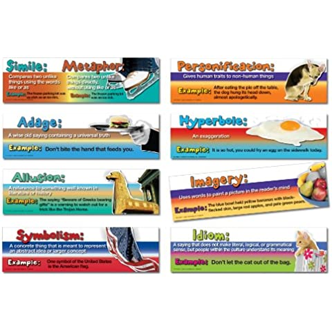 Figurative Language Mini Bulletin Board Set