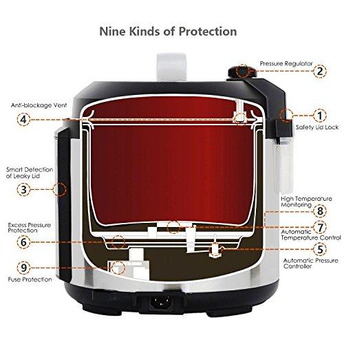 Aigostar Mi 30IAU – Olla a presión multifunción, 1000 W, 15 funciones, panel led, 3 ajustes de presión, programable, función mantener caliente, capacidad 6l, recipiente antiadherente.