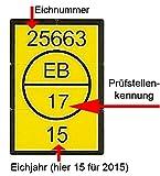 Wechselstromzähler 10(40)A geeicht für Verrechnungszwecke zugelassen (max. 9,2kW) von EB17 -