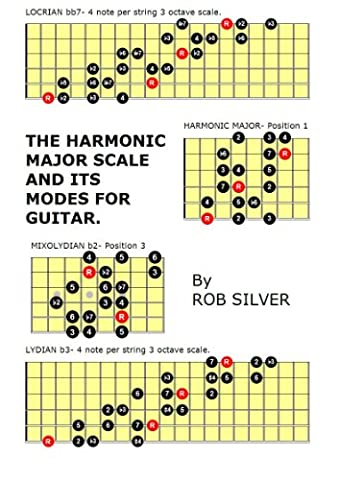 THE HARMONIC MAJOR SCALE AND ITS MODES FOR GUITAR. (Basic Scale Guides for Guitar. Book 4)
