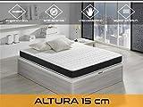 Relaxing-Confort Basic 15 5.0 Colchón Visco Elástico, Algodón-Poliuretano, Blanco/ Negro, 90 x 190 x 15 cm, Individual