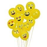 emoji luftballon - Vergleich von
