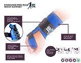 HANDGELENKBANDAGE/Splint–bietet Sofortige Schmerzlinderung von Karpaltunnelsyndrom, Verstauchungen, Arthritis und Schmerzen im Handgelenk Tag oder Nacht–Medizinisch zugelassen–verstellbarer Riemen–Universal Größe–links