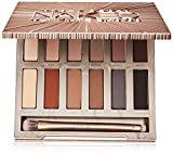 URBAN DECAY NAKED ULTIMATE BASICS ALL MATTE. ALL NAKED