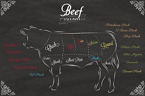 1art1 83519 Kochkunst - Cuts Of Beef Selbstklebende Fototapete Poster-Tapete 180 x 120 cm