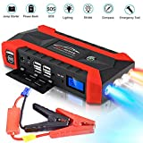 Womdee Car Jump Starter, 12v 50800Mah Portable Battery Maintainer Kit with Alligator/Car Charger/Clips/Cable