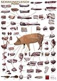 Küchenposter OTTO GOURMET Schweinefleisch