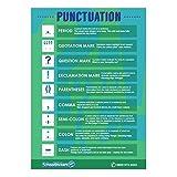 ` Punctuation Poster for Teachers, Parents & Schools