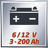 einhell batterie ladegeraet - Vergleich von