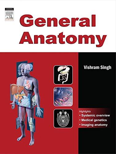 Vishram Singh Anatomy Lower Limb Pdf