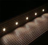 LED Bodeneinbaustrahler Set BES-S1 Bodeneinbauleuchten für innen aussen Garten Terrasse