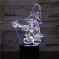 WoloShop LED Lamp Vivi FFIX Colour Changing USB Night Light