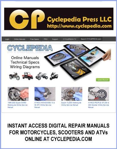 2012 KYMCO MXU 450i and MAXXER 450i ATV Service Manual (English Edition)
