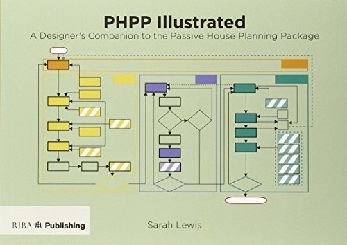PHPP Illustrated: A Designer's Companion to the Passive House Planning Package by Sarah Lewis (2014-11-28)
