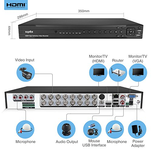 SANNCE-Kit-sistema-de-16-Cmaras-de-vigilancia16CH-DVR-TVI-1080P-CCTV-H264-Onvif-y-16-Cmaras-Bala-20MP-con-3TB-disco-duro-de-vigilancia