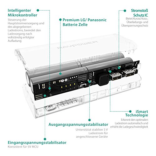 RAVPower </br> 10400mAh - 5