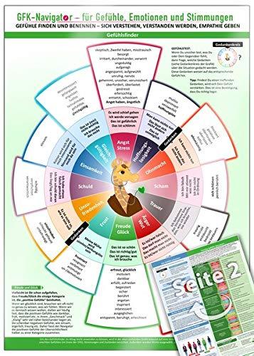 GFK-Navigator für Gefühle, Emotionen und Stimmungen (2019): Gefühle finden und benennen - sich verstehen, verstanden werden, Empathie geben - Mit über 100 Gefühlsbegriffen (DIN A4, laminiert)