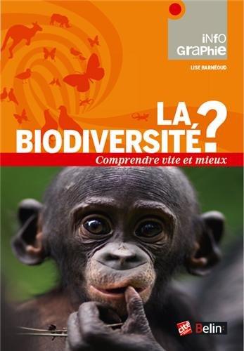 La biodiversité par Lise Barnéoud