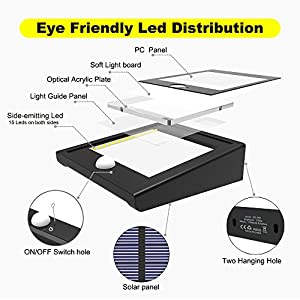 Updated-Version30-LED-Solar-Light-Holan-Waterproof-Solar-Motion-Sensor-Light-Security-Lights-Solar-Powered-Lights-Outdoor-Bright-Lights-Wall-Lamp-for-Garden-Fence-Patio-Deck-Yard-Walkway-Driveway-Stai