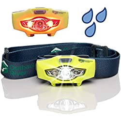 BrightSpark Compact LED Headlamp Water Resistant Powerful for its Size Single AA Slips Easily Into Your Pocket. Best for Hiking Running Camping Fishing Hunting Kids Reading.