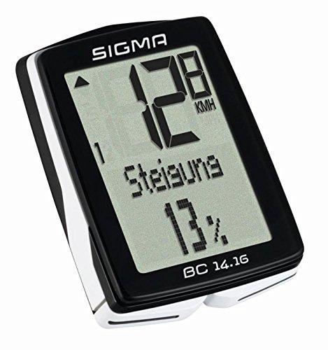 SIGMZ|#Sigma 1418