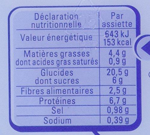 Nestlé Bébé Naturnes Spaghetti Bolognaise Touche d'Origan Assiette dès 12 mois 230g - Lot de 3