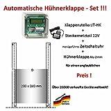 JOSTechnik Automatischer Klappensteller + Zeitschaltuhr + Klappe (Gr. M) - Aktion direkt vom Hersteller !