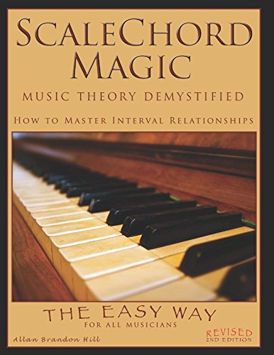 ScaleChord Magic: Music Theory Demystified - How to Master Interval Relationships (Theory in a Thimble Series)
