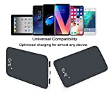 Power Bank 10000mAh Q4U® capacity power bank Fast charging Power Bank 10000mah or Apple iPhone8 ,iPhoneX iPhone7, iPhone7 Plus iPhone6s, iPhone6s Plus iPhone6 iphone5s iPhone5c , Samsung Htc (Black)