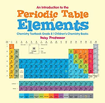 An introduction to the periodic table of elements chemistry print list price urtaz Gallery