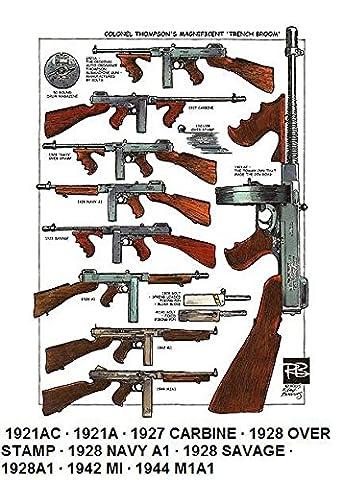Le Musée sortie couleur des armes–Carte d'identité Tableau T–poster A3