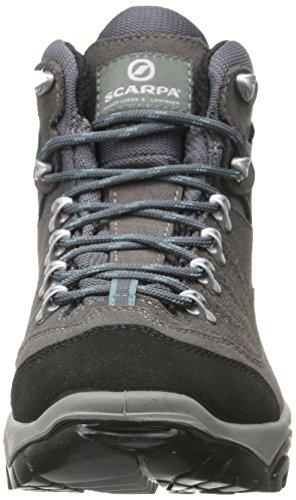 Scarpa Scarpa Mistral Gtx W Grey