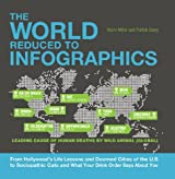 World Reduced to Infographics