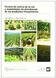 Formasdecultivodelavidymodalidadesdedistribucióndelosproductosfitosanitarios