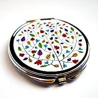 Miroir de poche, Les couleurs