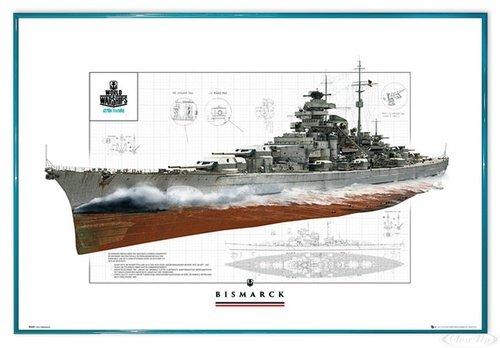 Close Up World of Warships Poster Schlachtschiff Bismarck (63,5x94 cm) gerahmt in: Rahmen türkis